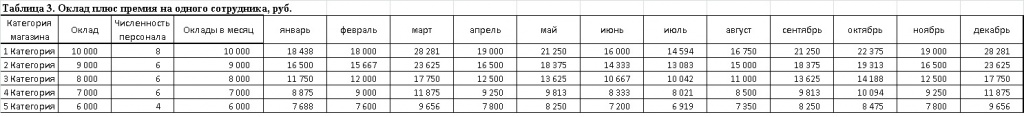 tab3.3.jpg