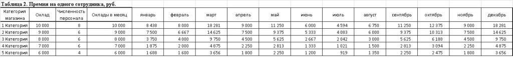 tab3.2.jpg